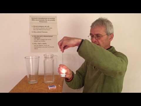 CO2 das entscheidende Experiment