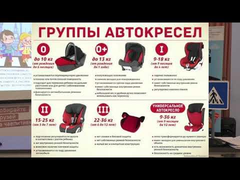 Урок 8. Правила перевозки детей в автомобиле