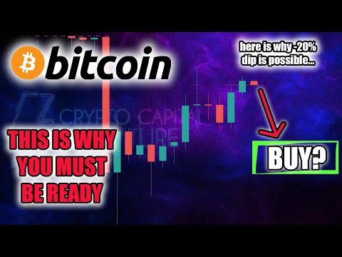 HOLD ON! BITCOIN MOST LIKELY TO DIP? BTC PRICE -20% DROP?!
