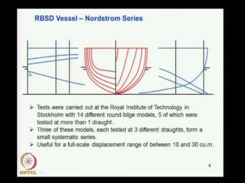 Mod-01 Lec-15 Resistance of Advanced Marine Vehicles I
