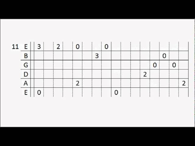 Tab Lovers Naruto Shippuuden 9th Opening Acoustic Guitar