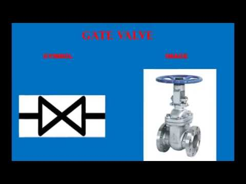Piping P Id Valve Symbols Youtube