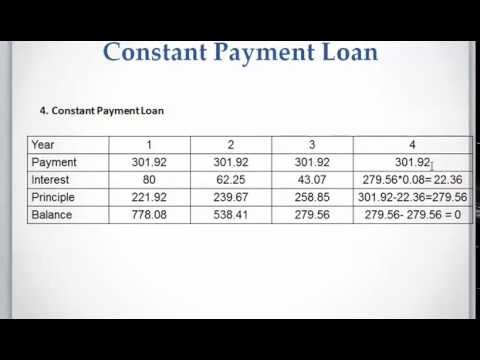 Lesson 11 video 4: Constant Payment Loan, Interest and Principle
