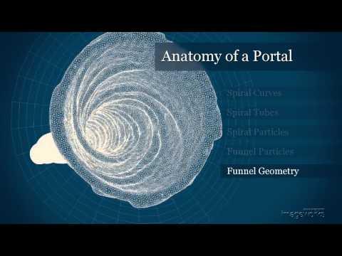 The Smurfs- Anatomy of a Portal