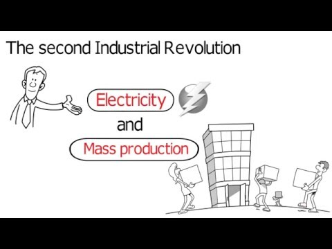 The Industrial Revolution (First, Second, third, and Fourth) History Whiteboard Animation (Davos)