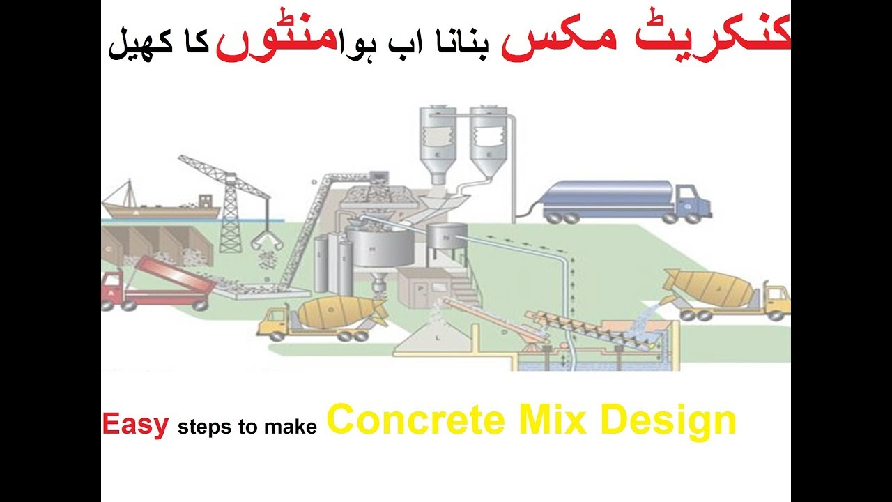 How To Make Concrete Mix Design In Minutes Civil Qc Urdu