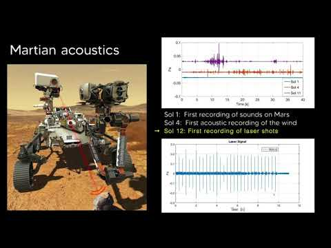 First acoustic recording of laser shots on Mars!