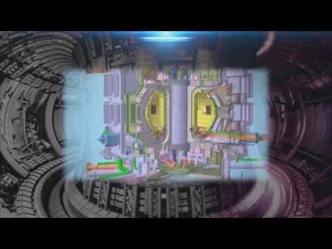 Short Version: Tokamak & ITER