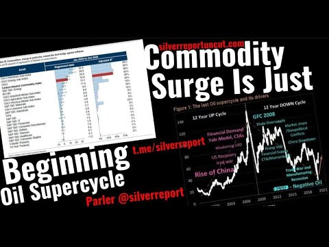 The Commodity Supercycle Has Just Begun And Wall Street Is Getting Bullish On Oil And Metals