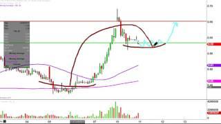 Cobalt International Energy - CIE Stock Chart Technical Analysis for 04-10-17