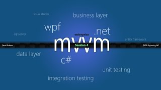WPF Enterprise MVVM Session 4 - Implementing CRUD operations (Create, Read, Update, Delete)