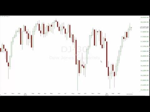 Market Update -FOMC-Apple-Google-Harry Dent-Gold & Silver-Nasdaq Getting Ready For More Downside