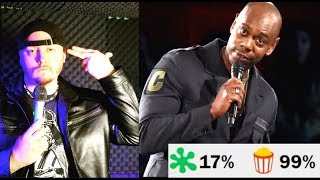 Fans FIGHT BACK ! Dave Chappelle Rotten Tomatoes AUDIENCE SCORE