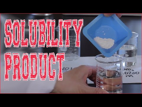 SOLUBILITY PRODUCT Pre-Lab - NYB Chemistry Of Solutions