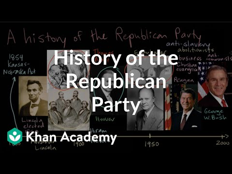 The History of the Republican Party