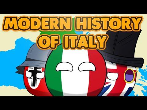 Modern History of Italy   COUNTRYBALLS