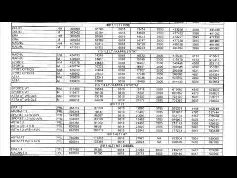 Kia Philippines Price List >> hyundai price list - YouTube
