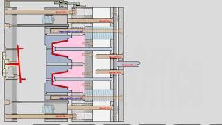 plastic engineering CIPET | الكويت VLIP LV