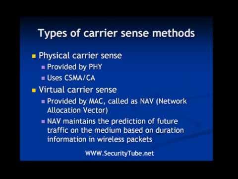 SecurityTube.Net : CSMA CA