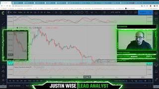 Morning Market Report - Live Technical Analysis BTC ETH XRP LTC Binance Alts
