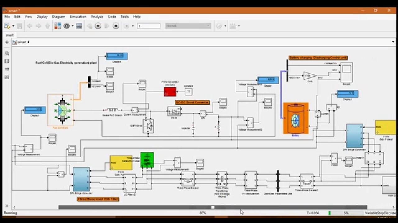 Smart Grid Simulation In Matlab Youtube