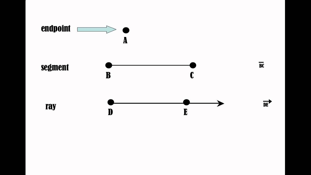 how to find the endpoint of a line