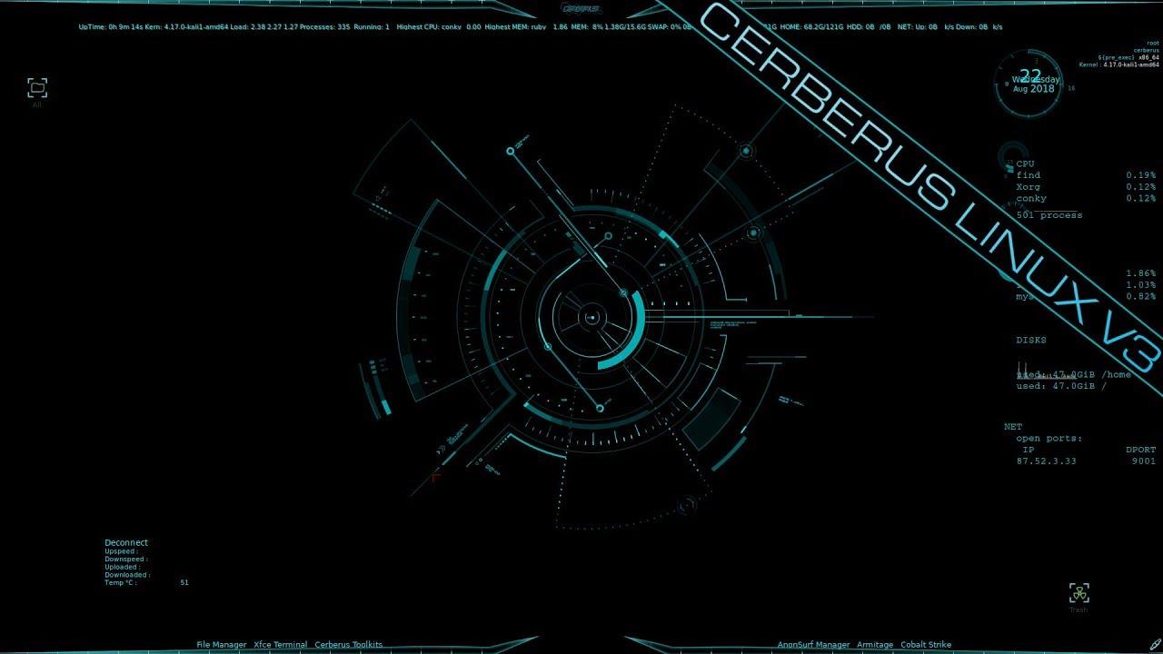 Cerberus Futuristic Linux Desktop for HackForums by D4RkNiK0L4s!