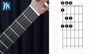 Capítulo 007 - Clases de Guitarra ONLINE - Música para Todos ®