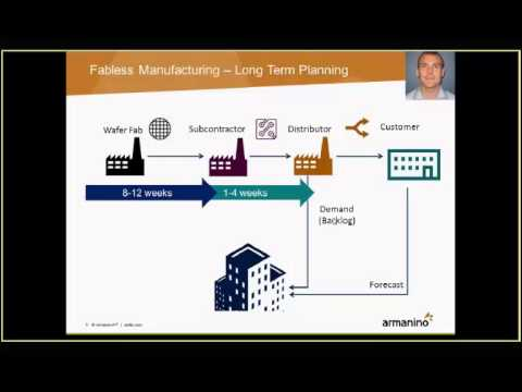 Managing a Fabless Semiconductor Supply Chain - Best Practices