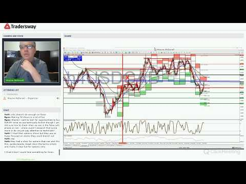 Forex Trading Strategy Webinar Video For Today: (LIVE Thursday January 11, 2017)