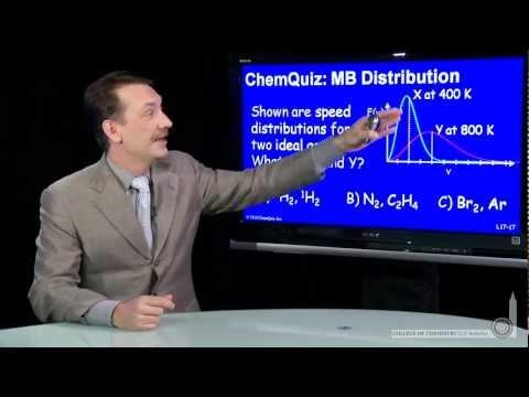 Maxwell-Boltzmann Distribution  (Quiz)