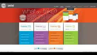 The world's only Premium Lifestyle Product Line - THRIVE Thumbnail