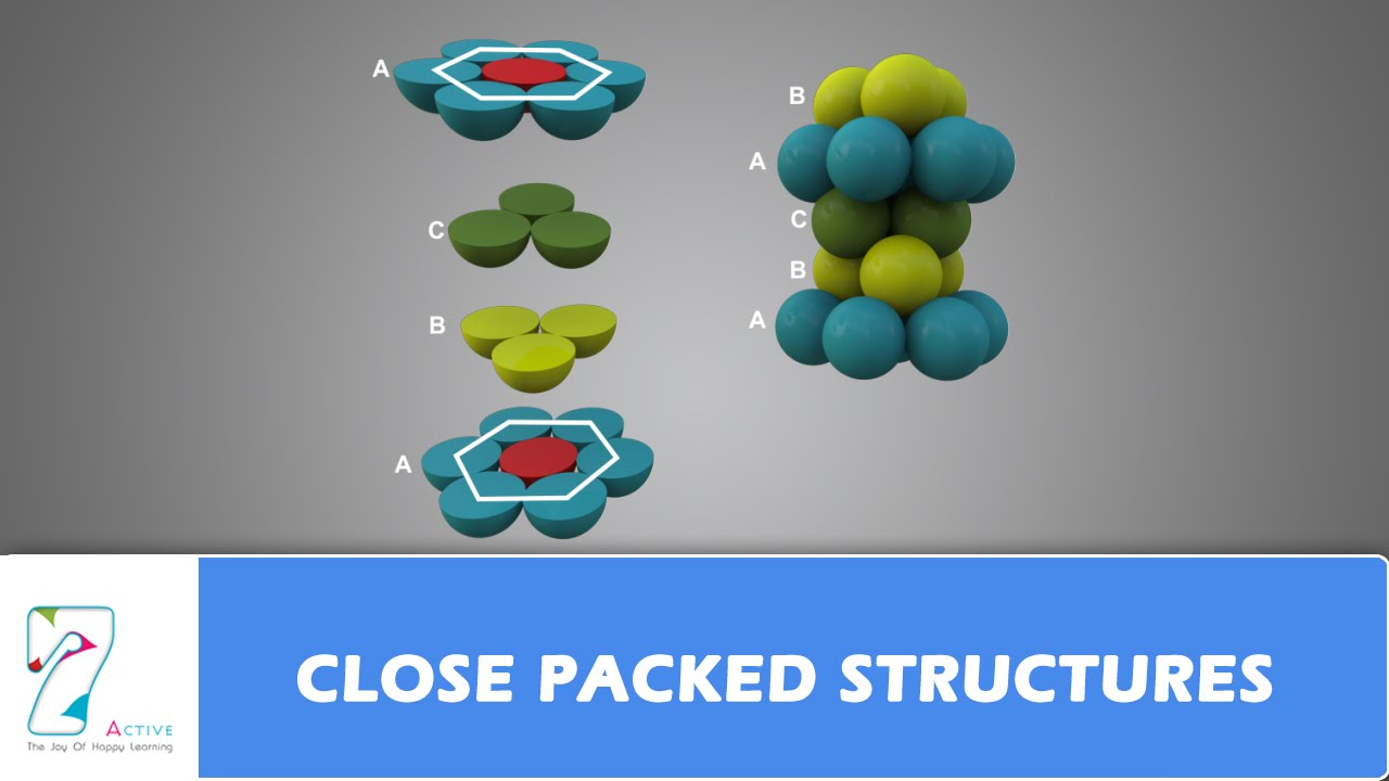 CLOSE PACKED STRUCTURES - YouTube  CLOSE PACKED ST...