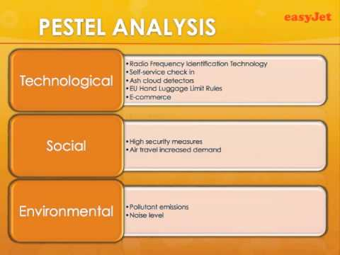 Strategy and competitive advantages of Easyjet 05191 - Essay Example