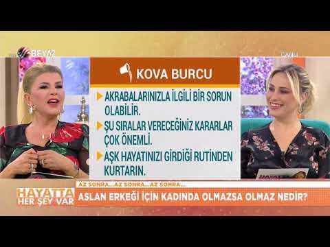 KOVA BURCU   Nuray Sayarı'dan haftalık burç yorumları   6 Mayıs - 13 Mayıs 2