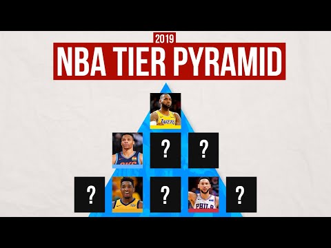 The ULTIMATE 2019 NBA Tier Pyramid