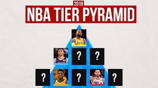 The ULTIMATE 2019 NBA Tier Pyramid