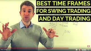 Best Timeframe for Swing Trading & Daytrading Forex? ⌛