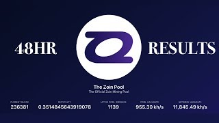 48HR Mining Zoin(ZOI) Coin W/ 5 CPU's | Results + IntenseCoin (ITNS)