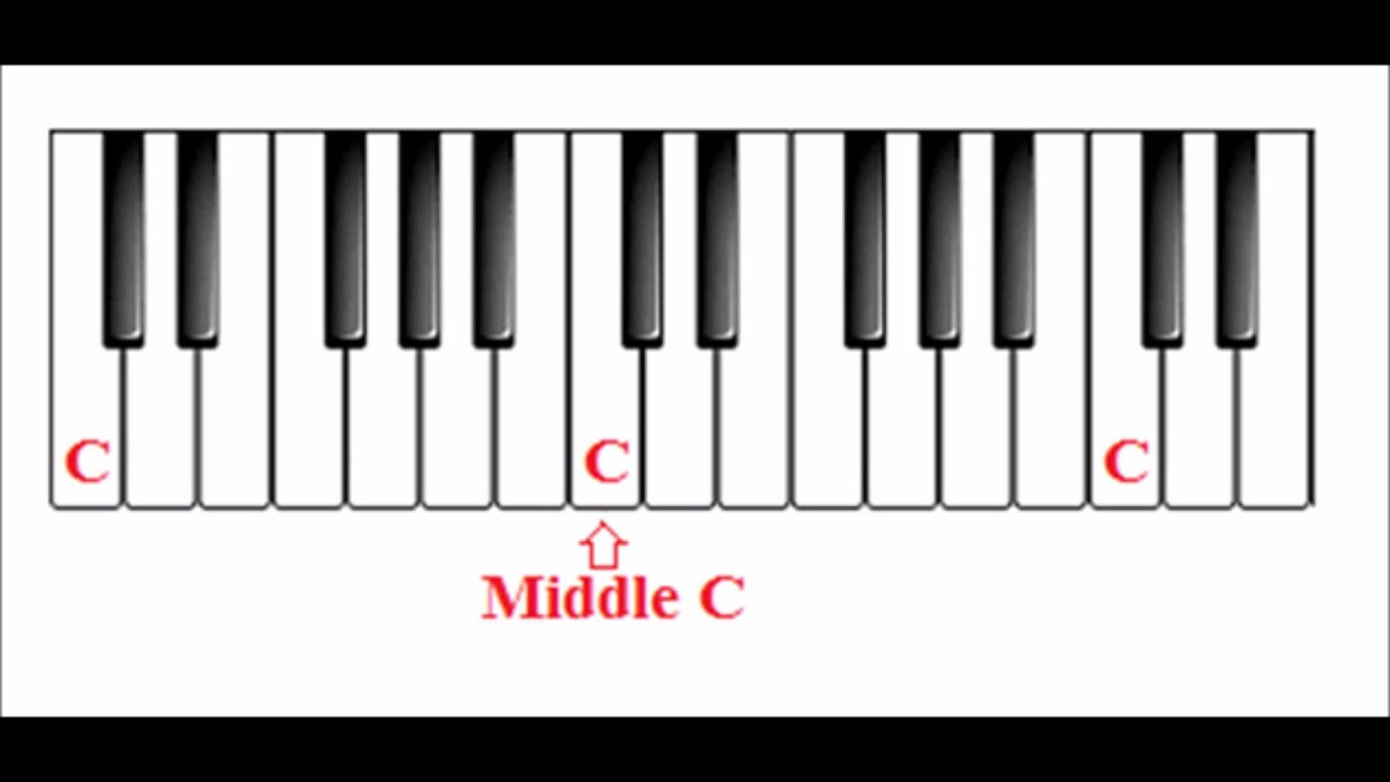 Easy Piano Tutor Lesson 1 - Online piano lessons - YouTube
