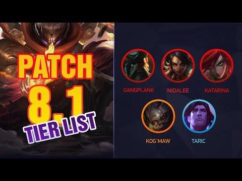 League of Legends Mobalytics Patch 8.1 Tier List