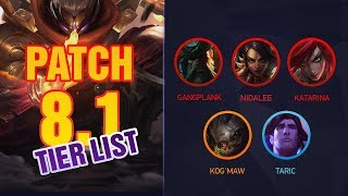 League of Legends Mobalytics Patch 8.1 Tier List