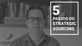 5 passos do Strategic Sourcing