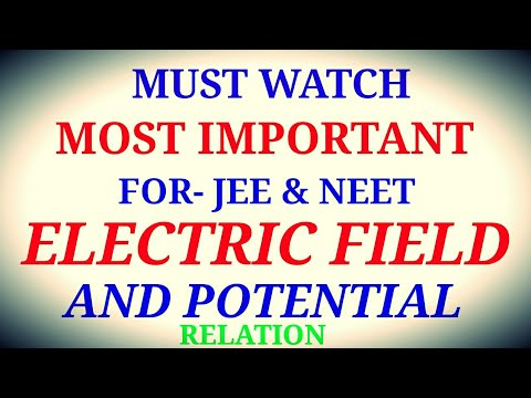 Electric field and Potential Relation most important must watch