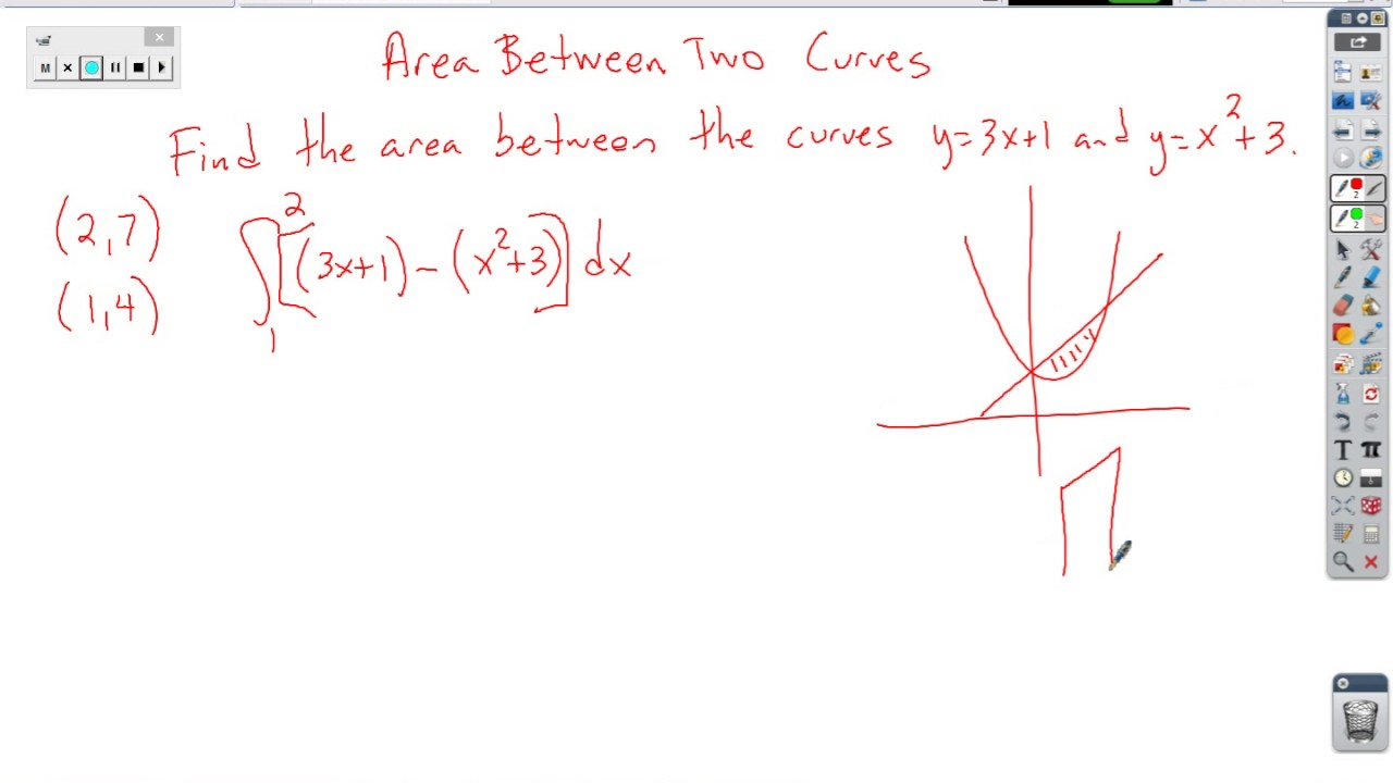Using A Calculator To Find Area Between Two Curves