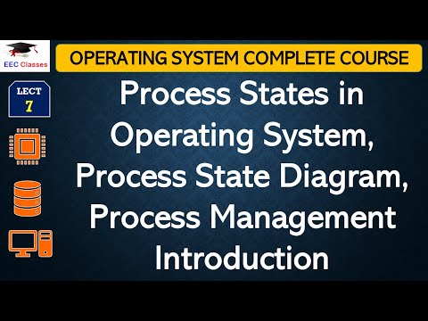 Process Management Introduction Program Vs Process Process