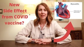 New Side Effect from COVID vaccine - Should You Be Worried about MYOCARDITIS?