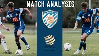 Match Performance Analysis Episode 4 | Playing Positive | Right Wing/Left Wing Blue #7