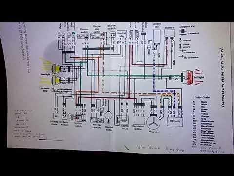king quad suzuki 300 wiring diagram and trouble shooting - YouTubeYouTube