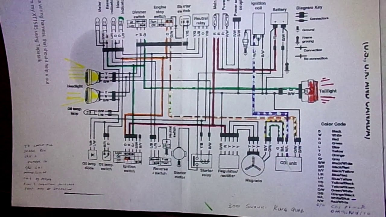 King Quad Suzuki 300 Wiring Diagram And Trouble Shooting